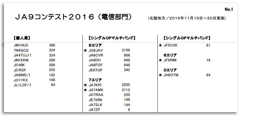 20170218-ja9_2016result.jpg